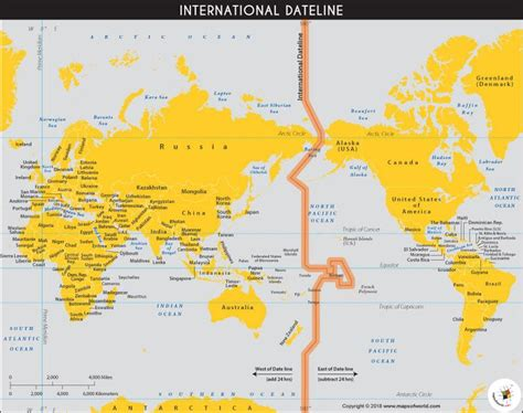 What is the International Date Line? | International date