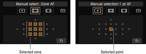 Using the AF (Autofocus) Area Mode on Your Canon EOS 70D