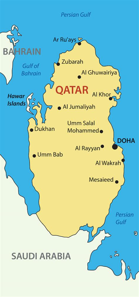 Qatar Facts for Kids | Qatar for Kids | Travel | Worldcup