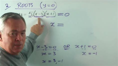 How to Find the x-Intercepts (Roots or Zeros) of a