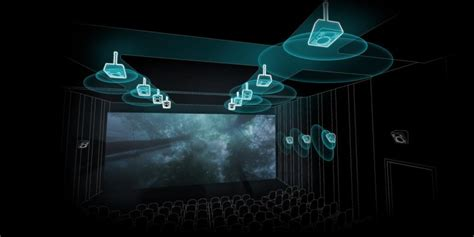 What is Dolby Atmos For Home Theater?   Audioholics