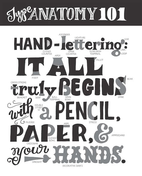 Hand Lettering Ideas For Entertaining   Pizzazzerie