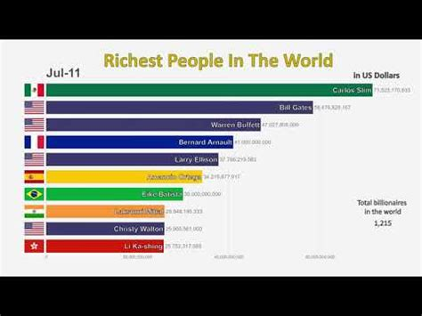 Europe's Top 10 Most Powerful Countries 2019 | Doovi